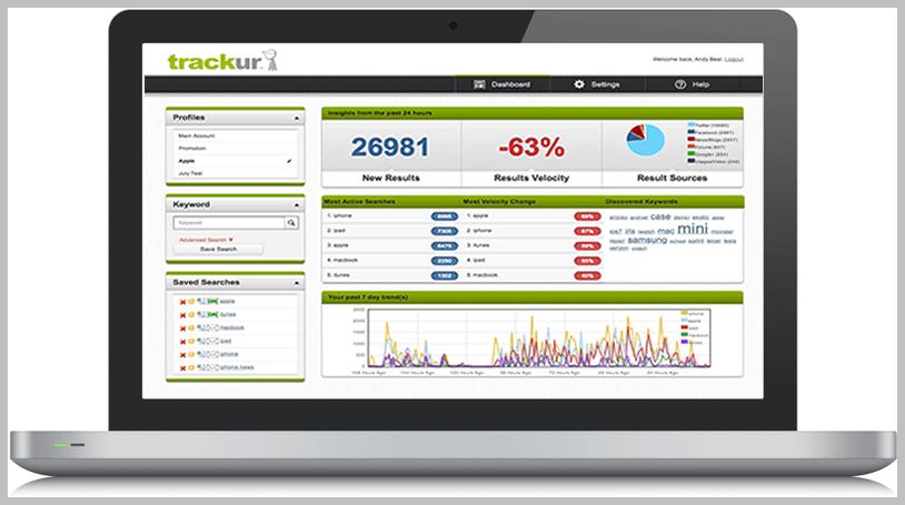 trackur media monitoring